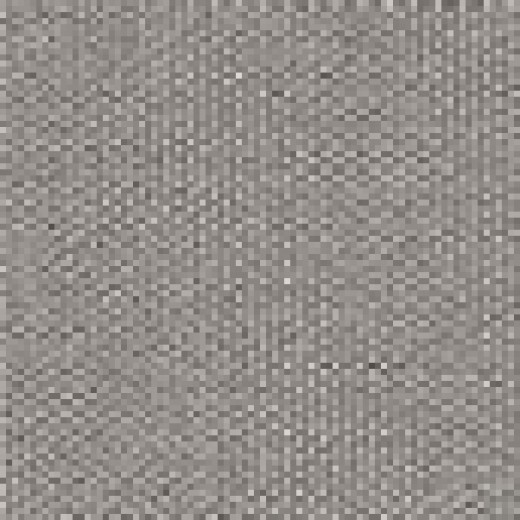Ingenua zeil vierkant 300 cm. Premium edition (Schaduwdoek 3 x 3 meter vierkant)