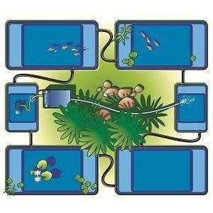 Quadra vijververbindingsset (Voorgevormde vijvers Quadra PE, Ubbink Garden)
