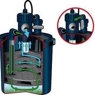 BioPressure drukfilter 3000 incl. UVC 5W (Ubbink Garden vijverfilter systeem, art.1355400)