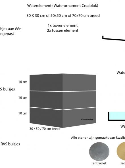 Waterelement 50x50 vijverset - 30 cm hoog (1x bovenelement + 2x tussen element + vijverset)