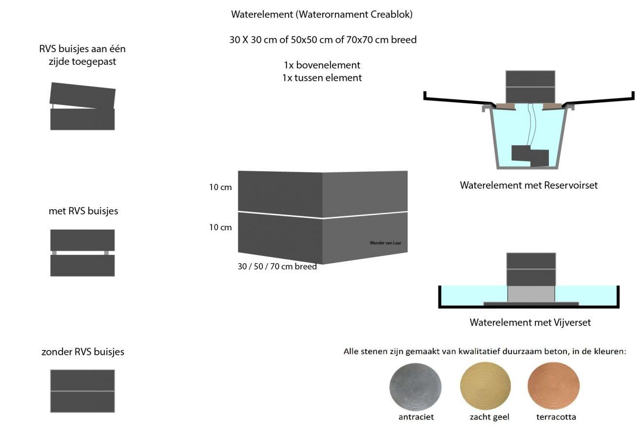 Waterelement 70x70 cm vijverset - 20 cm hoog (1x bovenelement + 1x tussen element + vijverset)