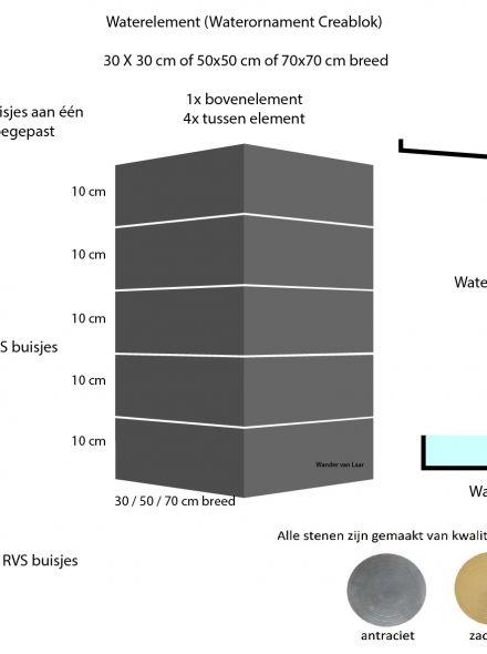 Waterelement 70x70 cm vijverset - 50 cm hoog (1x bovenelement + 4x tussen element + vijverset)