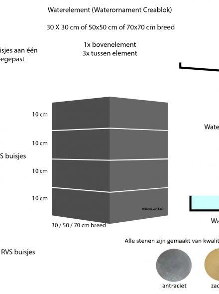 Waterelement 70 x 70 cm reservoirset - 40 cm hoog (1x bovenelement + 3x tussen element + reservoirset)