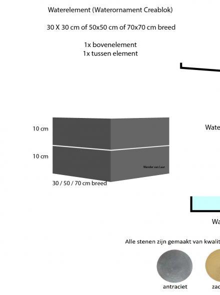 Waterelement 70x70 cm steenset - 20 cm hoog (1x bovenelement + 1x tussen element)