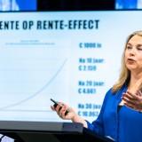 Rabobank Hollandse Ijssel - Online Beursborrel