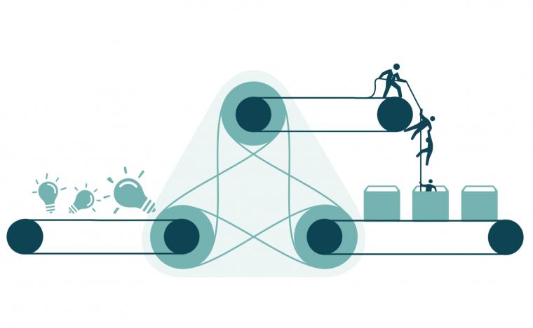 Bestuurderstafel: werksessie innovatie