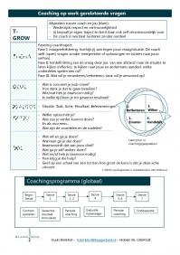 Format t-grow coaching
