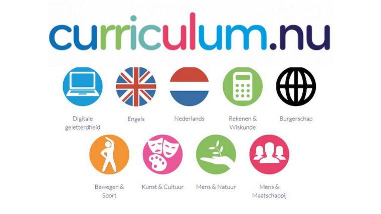 Digitale Geletterdheid in het curriculum