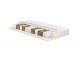 Pocketveer NASA Traagschuim Matras met 7 comfortzones