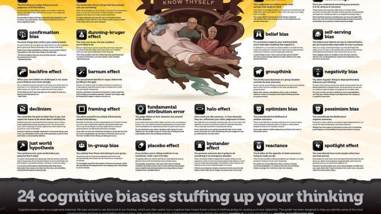Wat is jouw cognitieve bias?