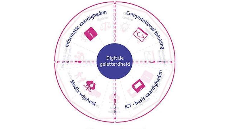 Kijktip: webinar Digitale geletterdheid