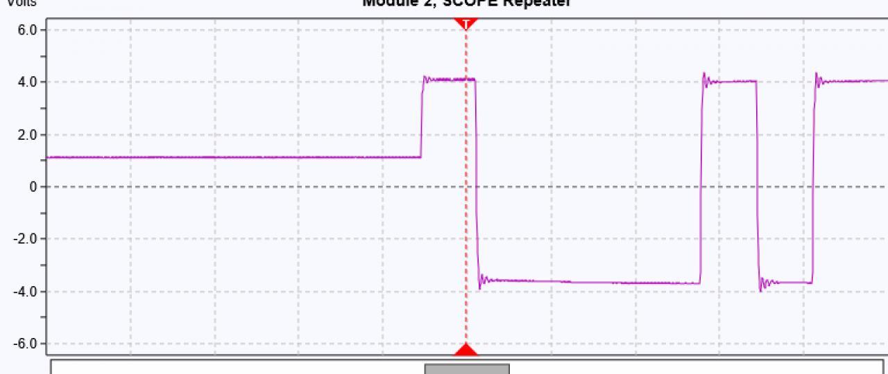 Specialisten RTP detecteren gebreken in uw netwerk